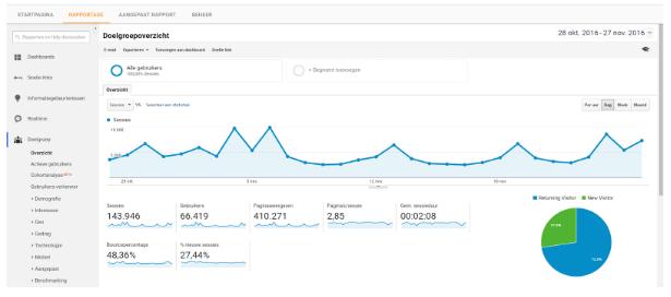 analytics marketing tools