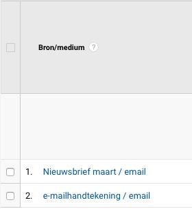 Analytics bron/medium campagnes