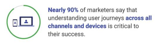 Google quote data driven marketing