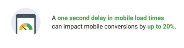 Mobiele strategie optimaliseren