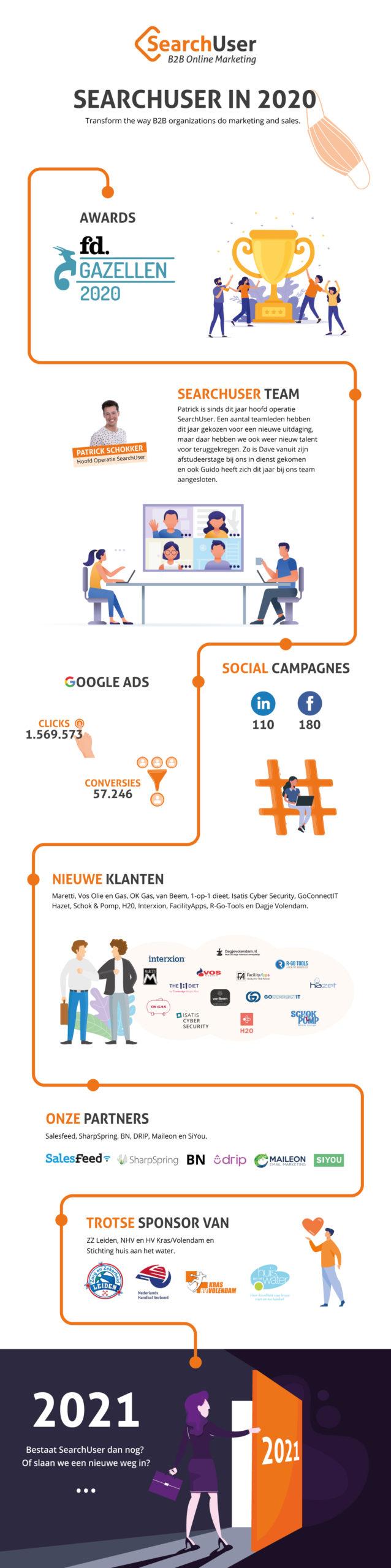 Infographic 2020